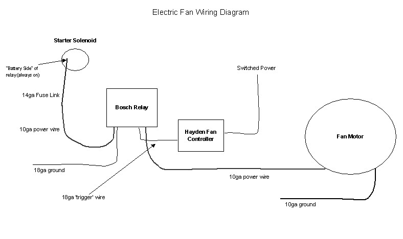 Car radiator fan wiring diagram get free image about